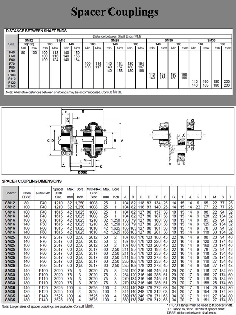 rathi lovejoy coupling catalogue pdf